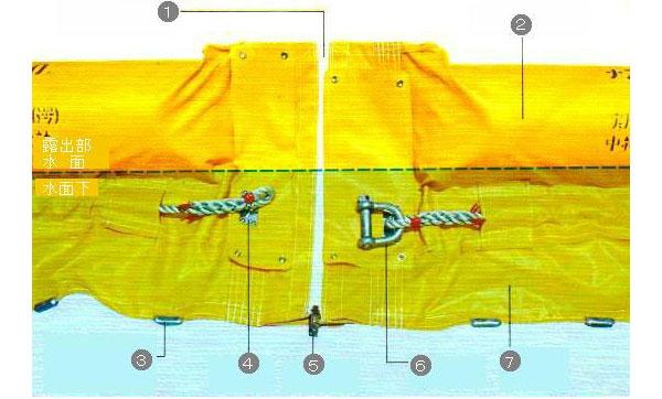 固体浮遊構造